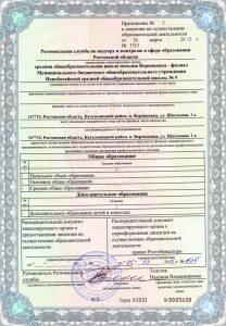 licenzp2